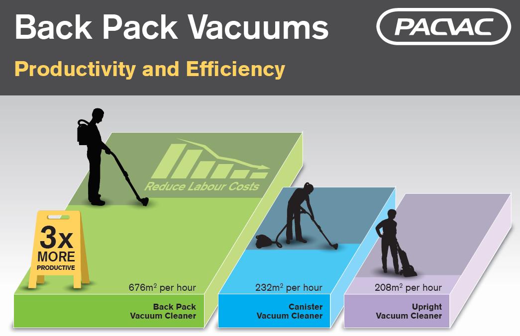 pacvac_efficiency