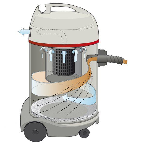 Sprintus Waterking 30L Wet & Dry Vacuum